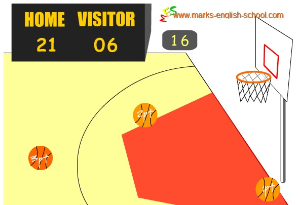 Basket Superlative and Comparative